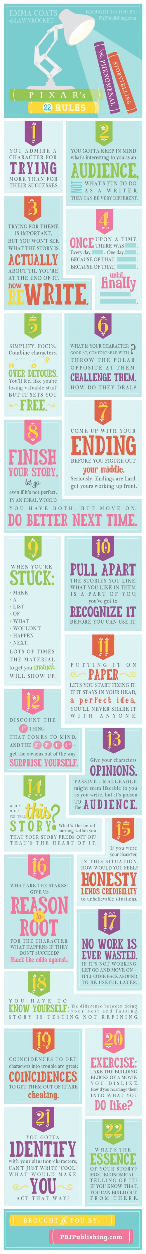 Storytelling infographic - pixar - novel conclusions - Christi Gerstle - good writing - writing tips
