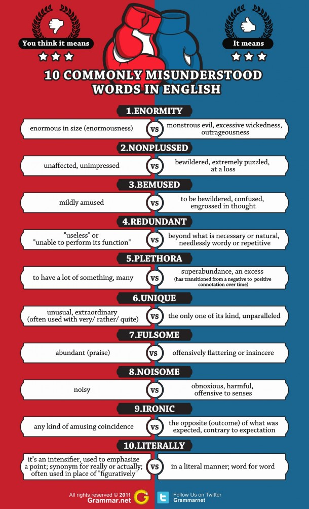 10 Commonly Misunderstood Words via DailyInfographic.com